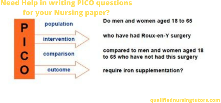 online PICO question examples